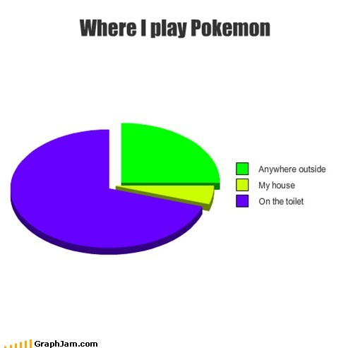 Where I play Pokemon