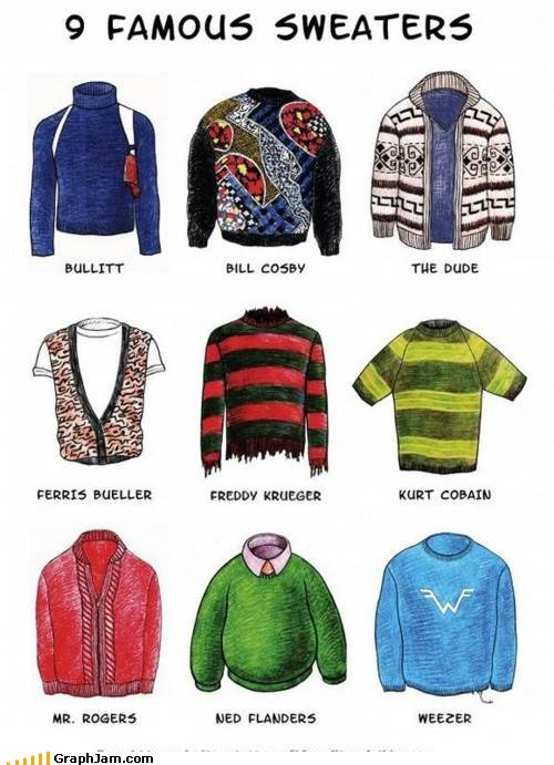 Famous Sweaters