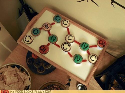 Chemistry,cupcakes,molecule,science