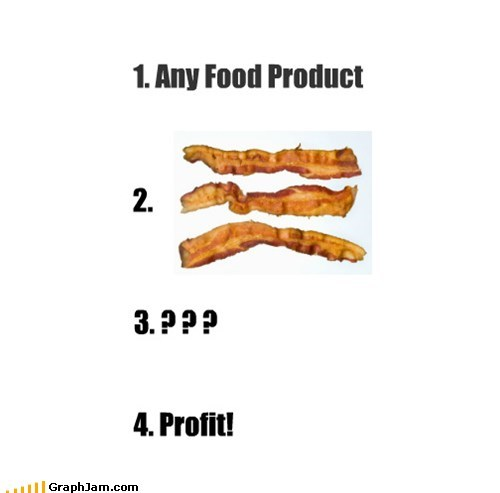 1. Any Food Product 2. 3. ? ? ? 4. Profit!