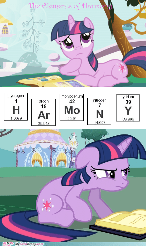 best of week,books,comics,elements,science,twilight sparkle