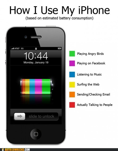 angry birds battery battery life drain facebook