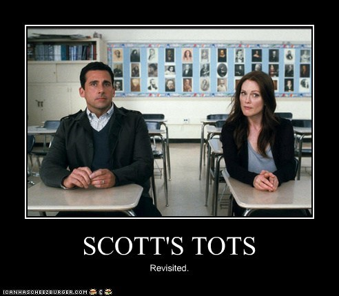 SCOTT'S TOTS Revisited.
