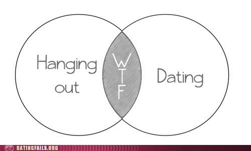 Chart,dating,hanging out,infographic,venn diagram,wtf