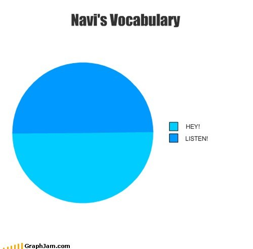 best of week hey listen navi Pie Chart vocab zelda