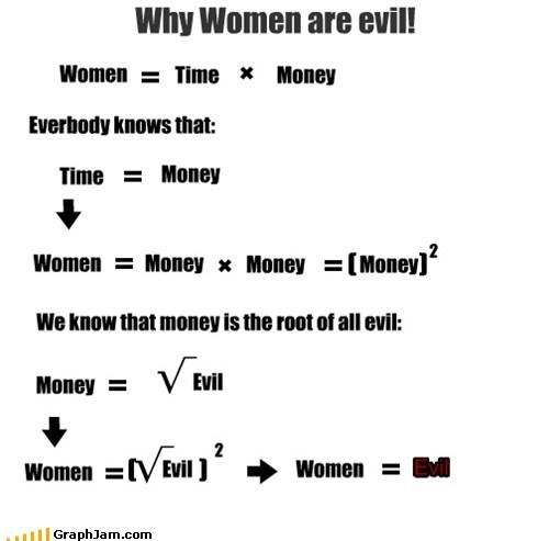 Why Women are evil! Women Time Money Everbody knows that: Time Money Women Money Money Money 2 ( ) We know that money is the root of all evil: Money Evil Women Evil ( ) 2 Women Evil
