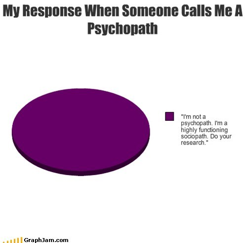 My Response When Someone Calls Me A Psychopath