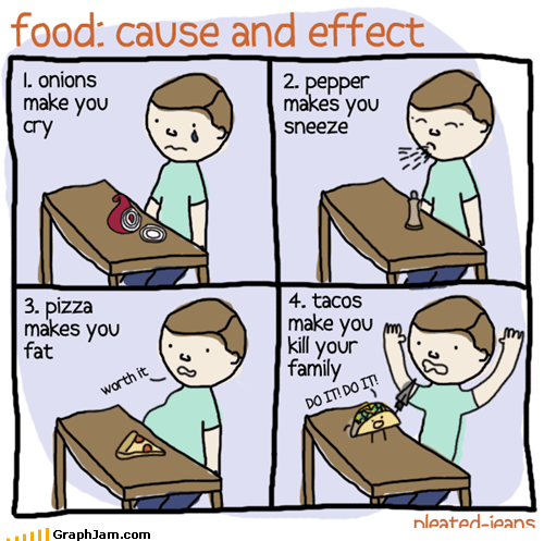 Food: Cause and Effect