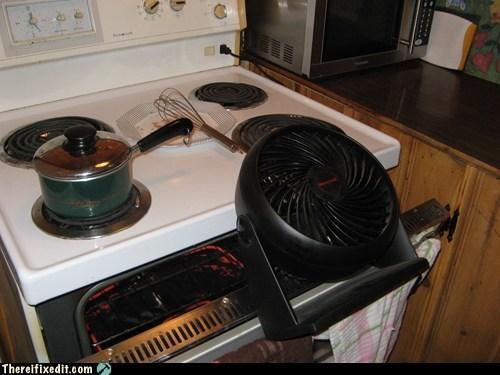fan heating kitchen kludge - 5638149120