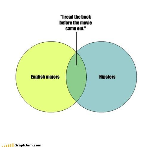 best of week,college,english,hipster,major,Movie,read,truancy story,venn diagram