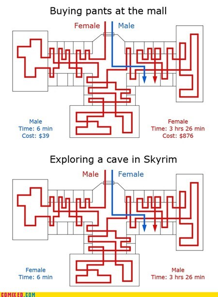 cave,money,Skyrim,video games