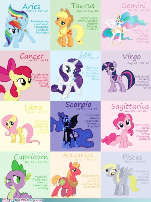 awesome best of week Bronies graphscharts ponies zodiac - 5649188352
