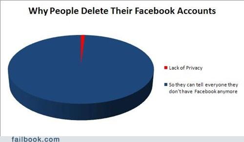 privacy truth - 5650617088