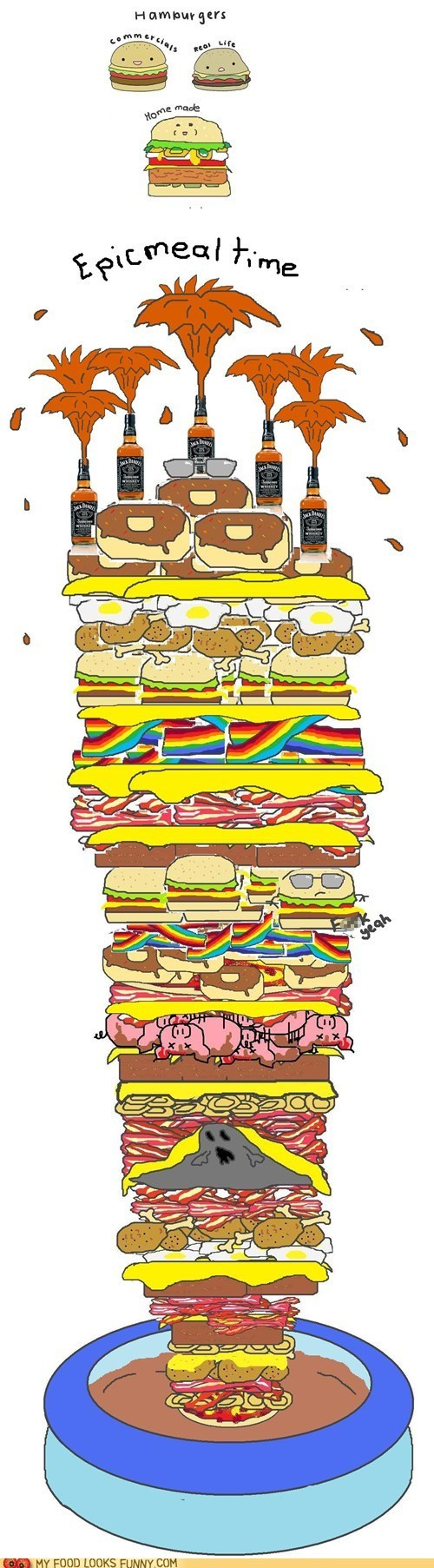 best of the week,burgers,epic meal time,hamburgers,taxonomy,types