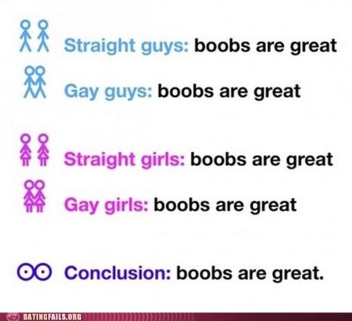 bewbs conclusion dating gay girls guys infographic straight - 5659427072