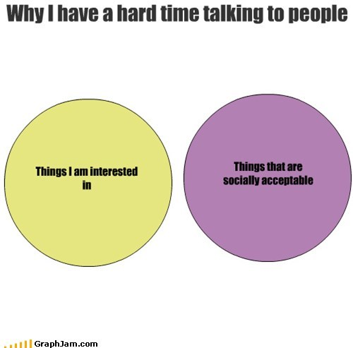 best of week,collection,nerdy,socially awkward,venn diagram