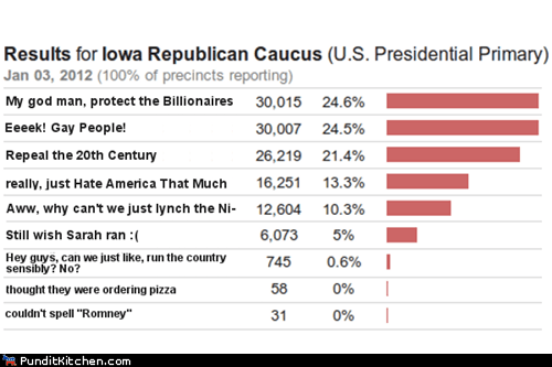 GOP iowa caucus political pictures Republicans - 5667521792