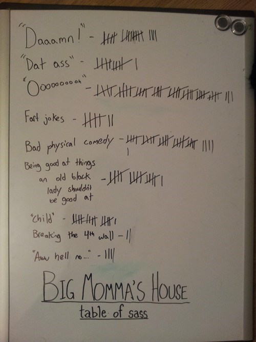 big-mommas-house Everybody Needs A Hobby infographic-table-of-sas - 5671816448