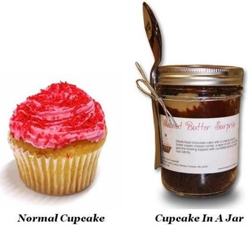 Cupcakegate Follow Up Rebecca Hains Suspicious Cupcake TSA Wicked Good Cupcake - 5675824640