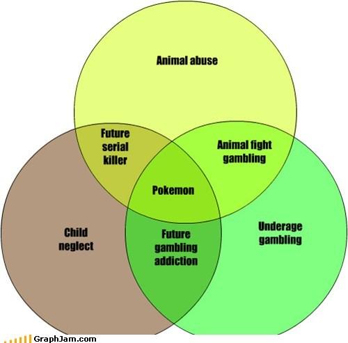kids Pokémon venn diagram - 5677397248
