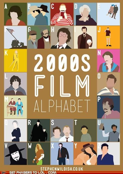 1960s 1970s 1980s 1990s 2000s alphabet challenge film guess infographic movies quiz trivia - 5680416512