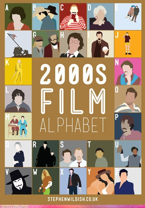 00s alphabet art cool film movies - 5680561920