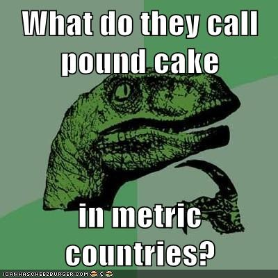cake,countries,metric,pound,standard