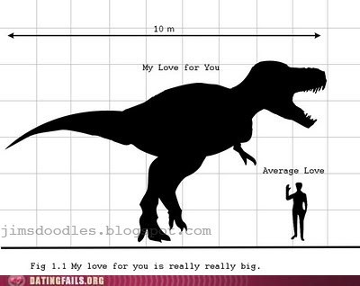 big,dating,dinosaur,g rated,huge,infographic,love,rawr,t rex