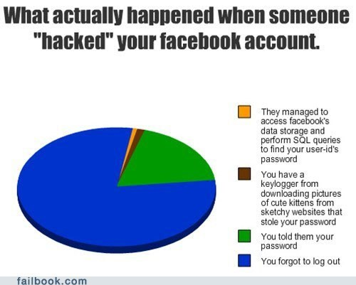 frape graph hacked the real reason