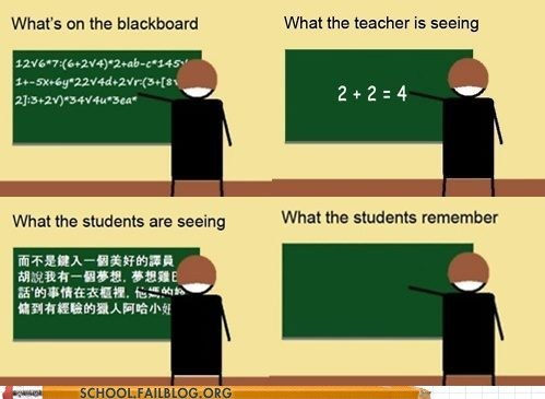 blackboard classroom Hall of Fame reality vs expectations - 5702661376
