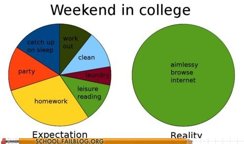 college infographic internet weekend