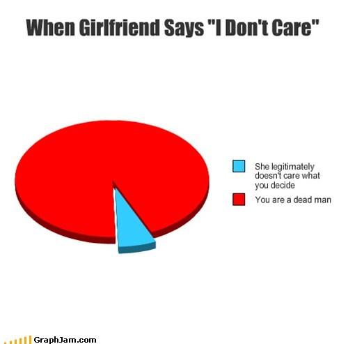 "When Girlfriend Says ""I Don't Care"""