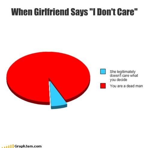 dead gf girlfriend i dont care Pie Chart - 5706723840