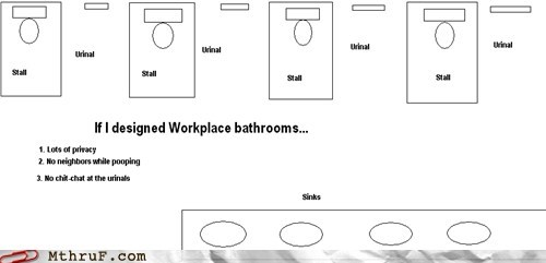 bathroom humor,genius ideas,workplace bathrooms