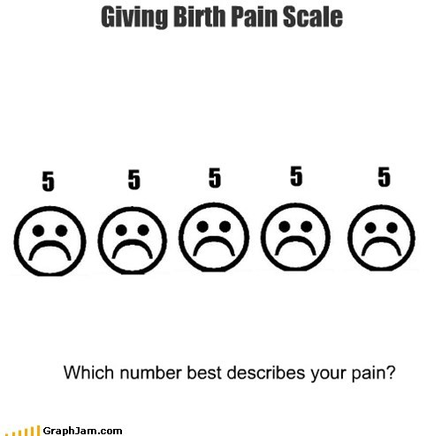 Giving Birth Pain Scale 5 5 5 5 5 Which number best describes your pain?