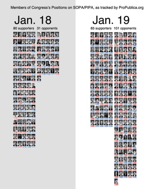 infographic internet blackout PIPA SOPA - 5716912896