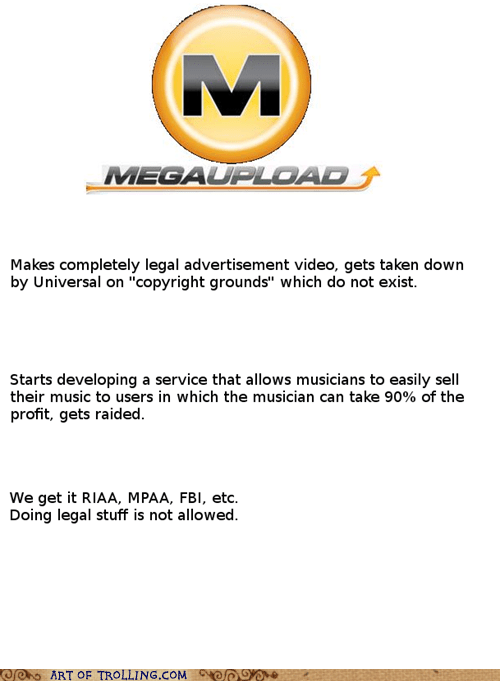 best of week,copyright,megaupload,Music,SOPA
