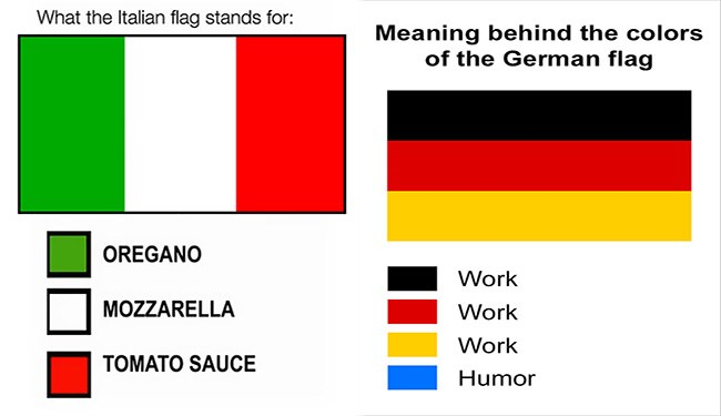 meaning country national flags explain - 5719557
