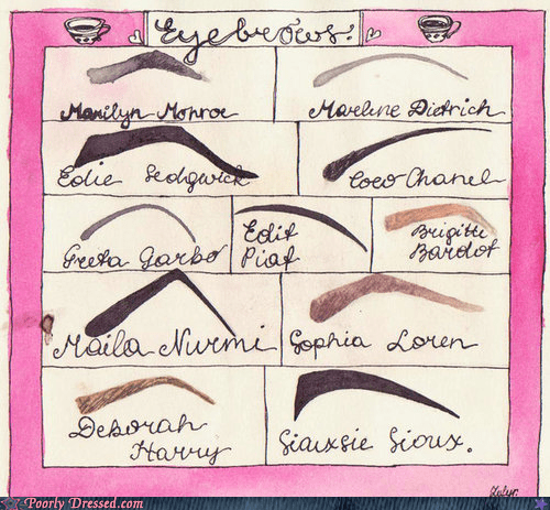 celeb eyebrows famous eyebrows