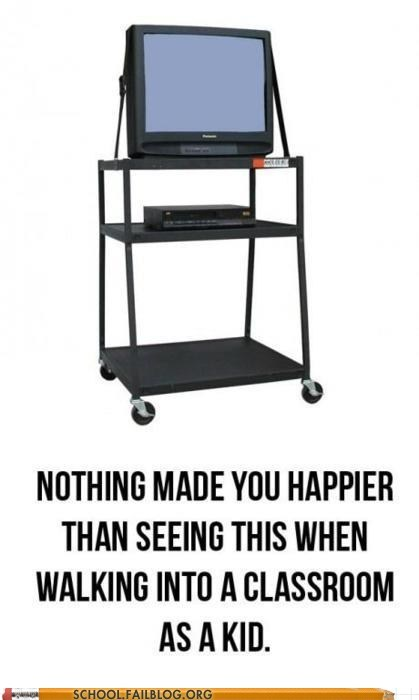 classroom,g rated,Hall of Fame,happy,monitor,nostalgia,remember this,School of FAIL,TV