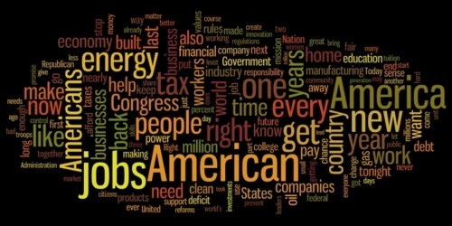 energy,jobs,SOTU,word cloud