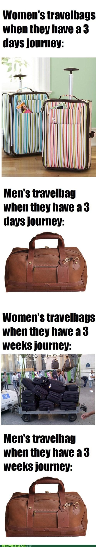 Memes men Travel women - 5742437376