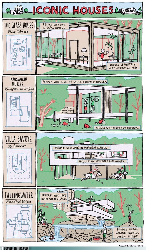 architecture comic houses iconic suggestions - 5742541568