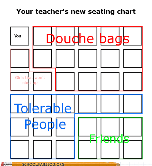 Chart classroom douchebags infographic seating