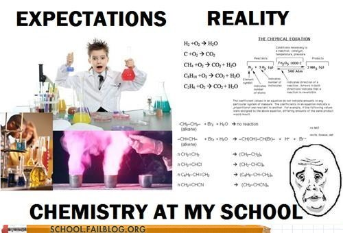Chemistry expectations not the same reality - 5745223424