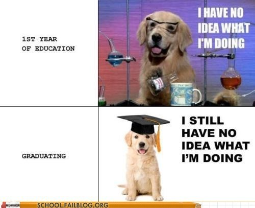 college education get a job graduating what do - 5745228288