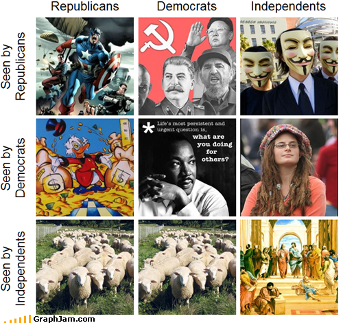 anonymous,best of week,communism,political