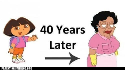 dora the explorer,family guy,Hall of Fame,later,maid