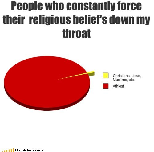 atheism athiest best of week christian Pie Chart religion - 5765334016