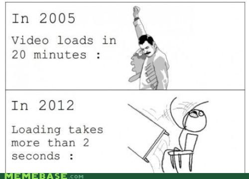 internet patience Rage Comics subjective time Video virtue years - 5766350848